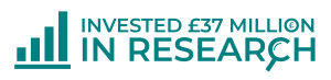Invested £37 million in research